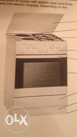 Cooker, gas - electrick