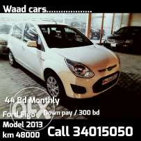 Easy get it loans of Hatchpack cars